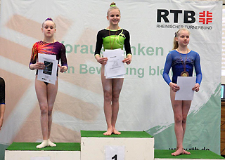 Pre-Olympic-Youth-Cup 2020, Siegerehrung AK 14