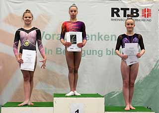 Pre-Olympic-Youth-Cup 2020, Siegerehrung AK 15